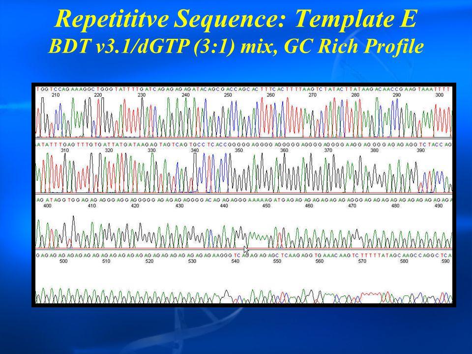 Repetititve Sequence: Template E BDT v3.1/dGTP (3:1) mix, GC Rich Profile