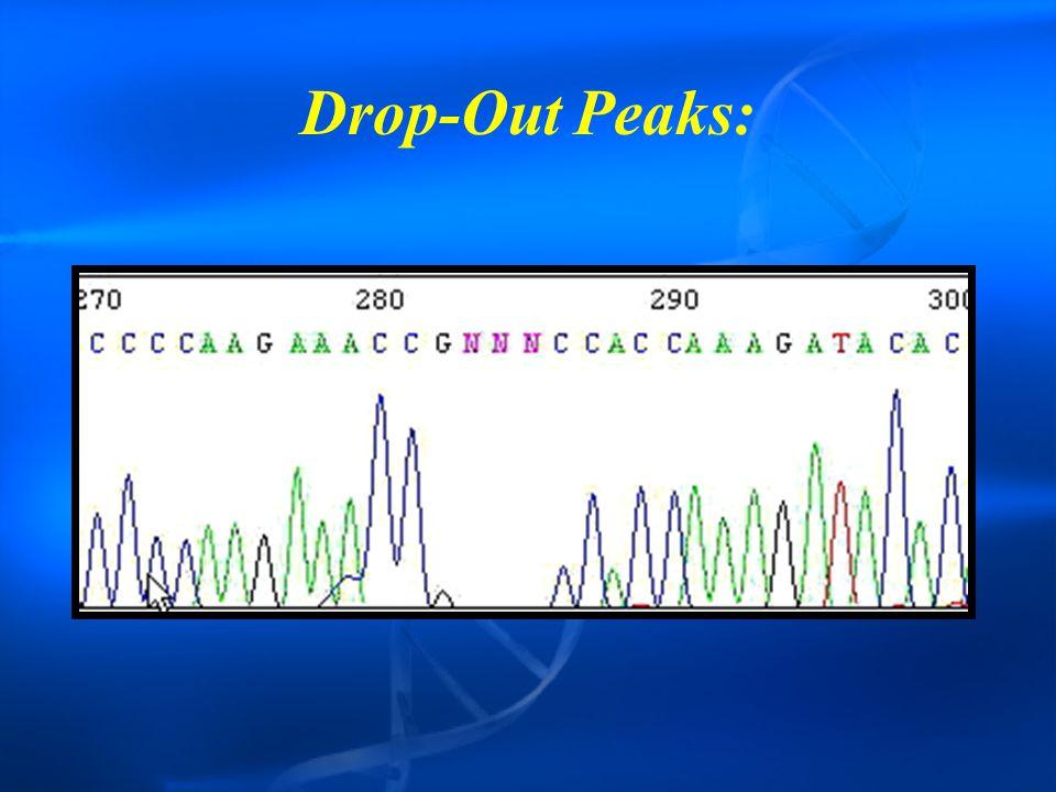 Drop-Out Peaks:
