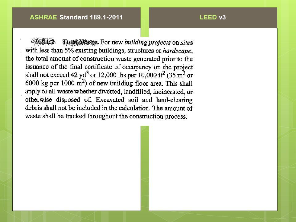 ASHRAE Standard 189.1-2011LEED v3