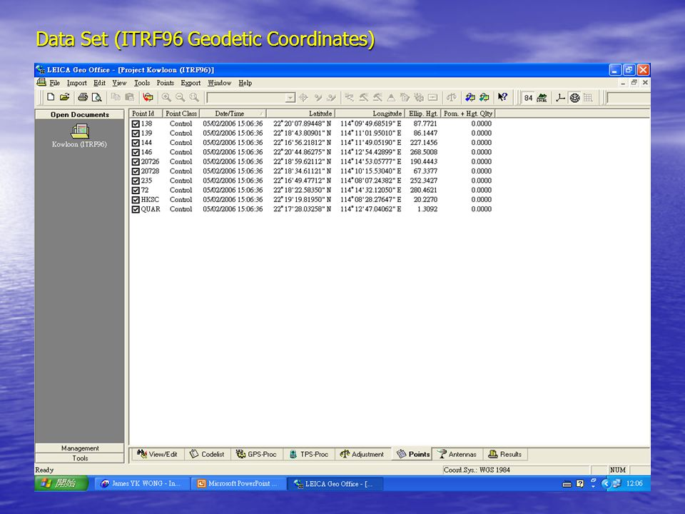 Data Set (ITRF96 Geodetic Coordinates)