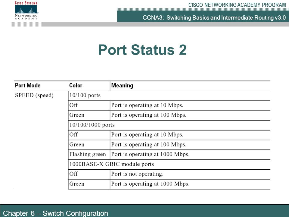 CCNA3: Switching Basics and Intermediate Routing v3.0 CISCO NETWORKING ACADEMY PROGRAM Chapter 6 – Switch Configuration Port Status 2