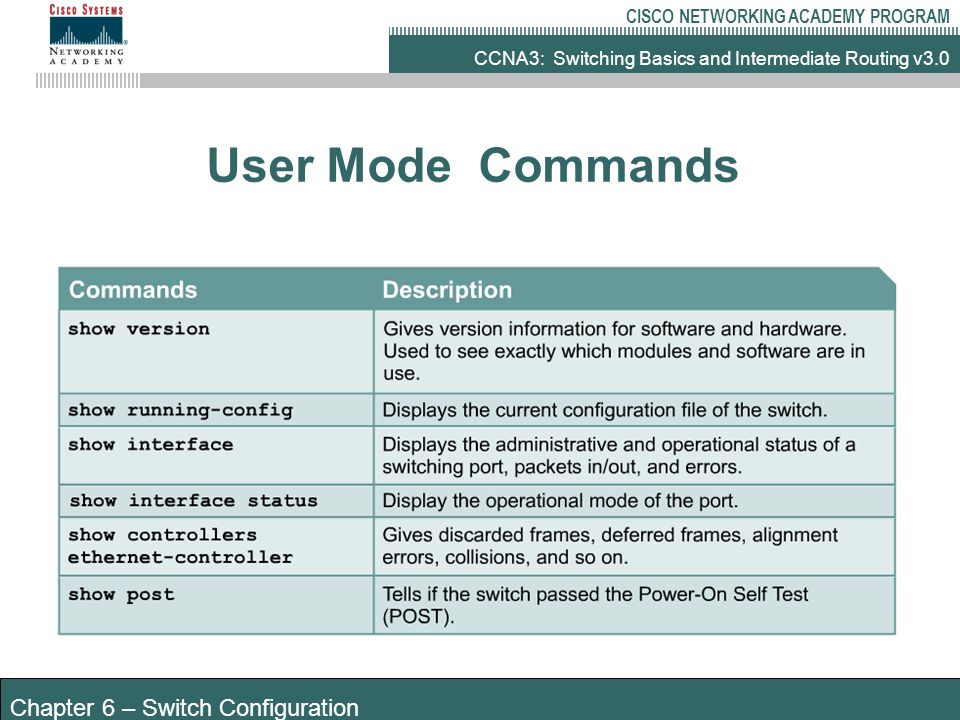 CCNA3: Switching Basics and Intermediate Routing v3.0 CISCO NETWORKING ACADEMY PROGRAM Chapter 6 – Switch Configuration User Mode Commands