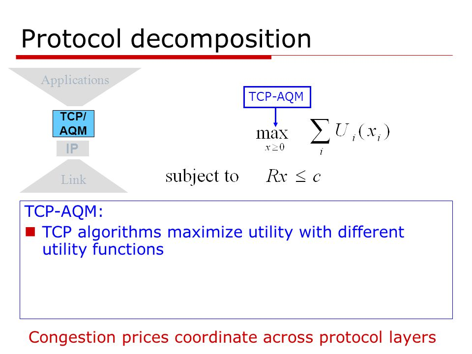 Protocol decomposition TCP-AQM: TCP algorithms maximize utility with different utility functions Congestion prices coordinate across protocol layers TCP-AQM IP TCP/ AQM Applications Link