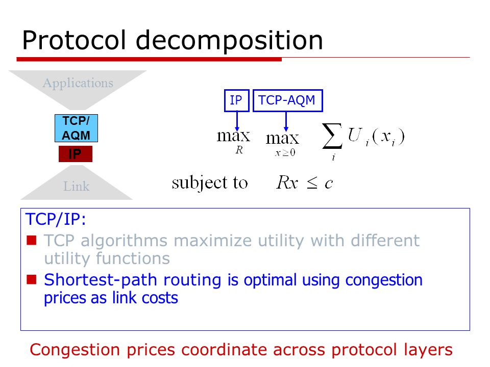 Protocol decomposition TCP-AQM IP TCP-AQM IP TCP/ AQM Applications Link TCP/IP: TCP algorithms maximize utility with different utility functions Shortest-path routing is optimal using congestion prices as link costs Congestion prices coordinate across protocol layers