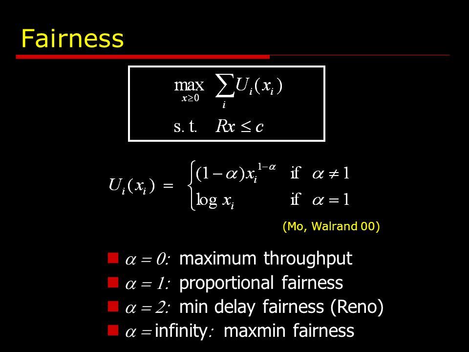 Fairness  maximum throughput  proportional fairness  min delay fairness (Reno)  infinity  maxmin fairness (Mo, Walrand 00)