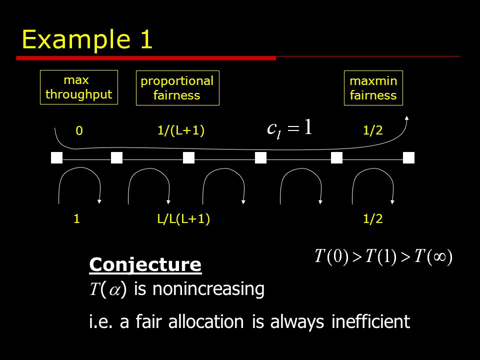 Example 1 Conjecture T () is nonincreasing i.e.