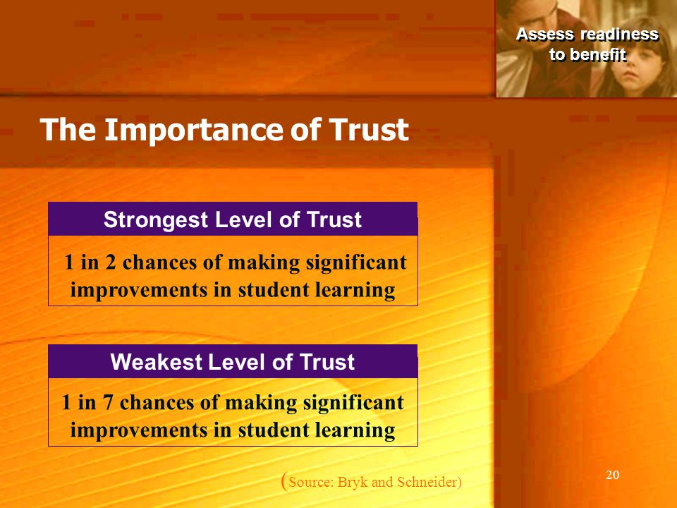 20 Assess readiness to benefit Assess readiness to benefit The Importance of Trust 1 in 2 chances of making significant improvements in student learning Strongest Level of Trust 1 in 7 chances of making significant improvements in student learning ( Source: Bryk and Schneider) Weakest Level of Trust