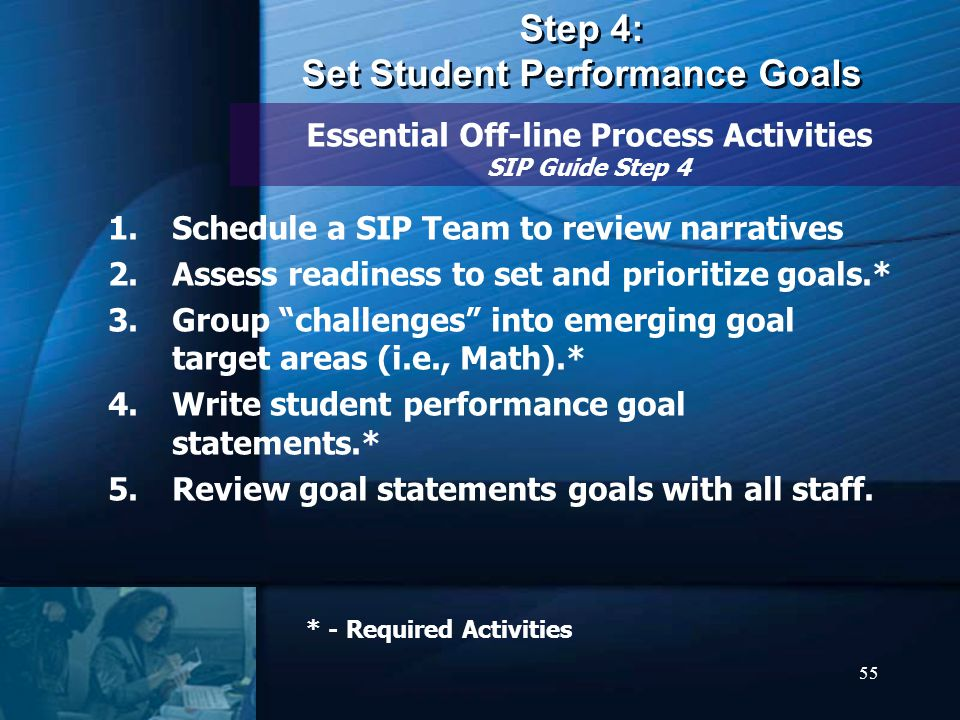 55 Step 4: Set Student Performance Goals Step 4: Set Student Performance Goals Essential Off-line Process Activities SIP Guide Step 4 1.Schedule a SIP Team to review narratives 2.Assess readiness to set and prioritize goals.* 3.Group challenges into emerging goal target areas (i.e., Math).* 4.Write student performance goal statements.* 5.Review goal statements goals with all staff.