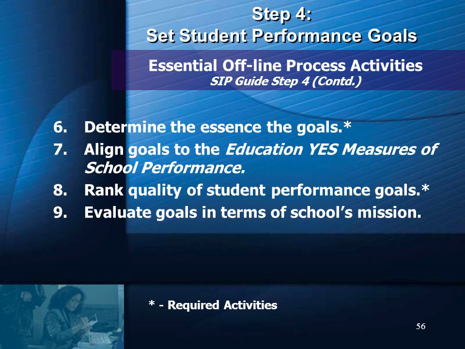56 Step 4: Set Student Performance Goals Step 4: Set Student Performance Goals Essential Off-line Process Activities SIP Guide Step 4 (Contd.) 6.Determine the essence the goals.* 7.Align goals to the Education YES Measures of School Performance.