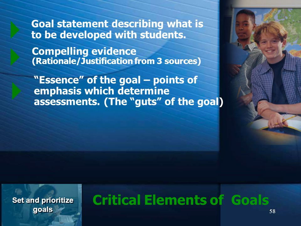 58 Set and prioritize goals Set and prioritize goals Critical Elements of Goals Compelling evidence (Rationale/Justification from 3 sources) Essence of the goal – points of emphasis which determine assessments.