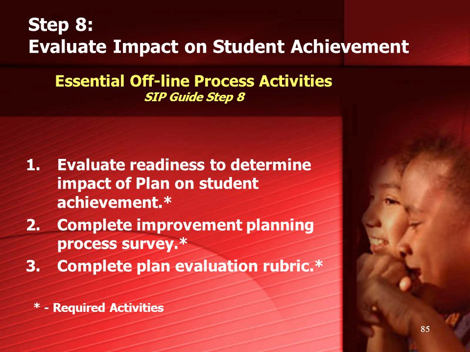 85 Step 8: Evaluate Impact on Student Achievement Essential Off-line Process Activities SIP Guide Step 8 1.Evaluate readiness to determine impact of Plan on student achievement.* 2.Complete improvement planning process survey.* 3.Complete plan evaluation rubric.* * - Required Activities