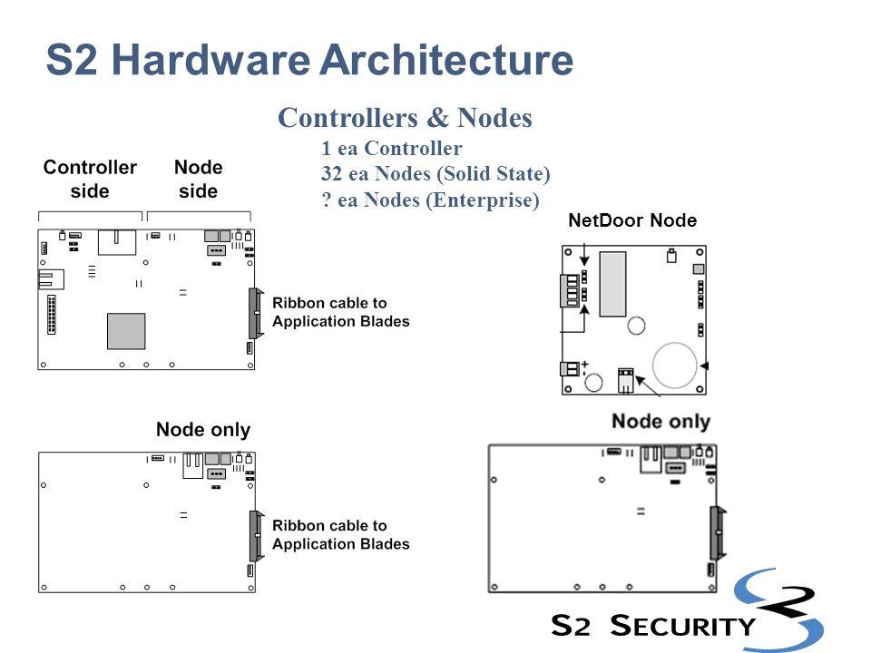 Network Controller, Node & Expansion Blades