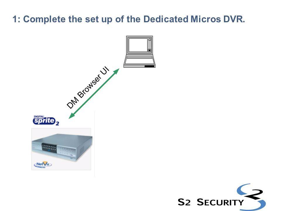 1: Complete the set up of the Dedicated Micros DVR. D M B r o w s e r U I