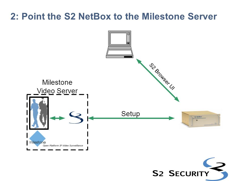 2: Point the S2 NetBox to the Milestone Server Setup Milestone Video Server S2 Browser UI