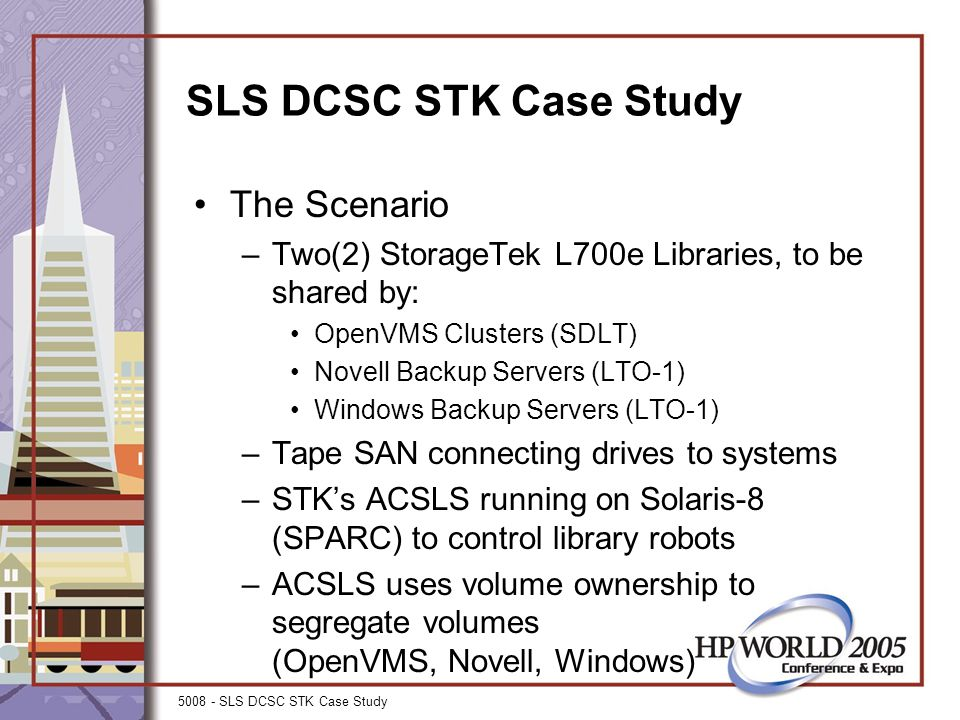 5008 - SLS DCSC STK Case Study SLS DCSC STK Case Study The Scenario –Two(2) StorageTek L700e Libraries, to be shared by: OpenVMS Clusters (SDLT) Novell Backup Servers (LTO-1) Windows Backup Servers (LTO-1) –Tape SAN connecting drives to systems –STK's ACSLS running on Solaris-8 (SPARC) to control library robots –ACSLS uses volume ownership to segregate volumes (OpenVMS, Novell, Windows)