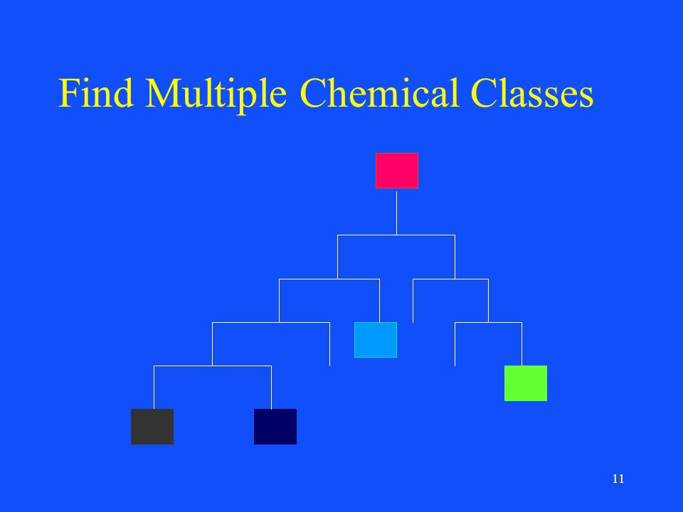 11 Find Multiple Chemical Classes
