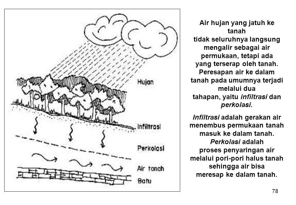 78 Air hujan yang jatuh ke tanah tidak seluruhnya langsung mengalir sebagai air permukaan, tetapi ada yang terserap oleh tanah.