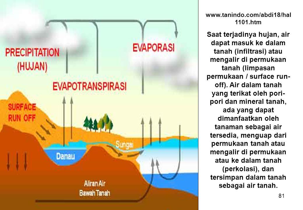 81 www.tanindo.com/abdi18/hal 1101.htm Saat terjadinya hujan, air dapat masuk ke dalam tanah (infiltrasi) atau mengalir di permukaan tanah (limpasan permukaan / surface run- off).
