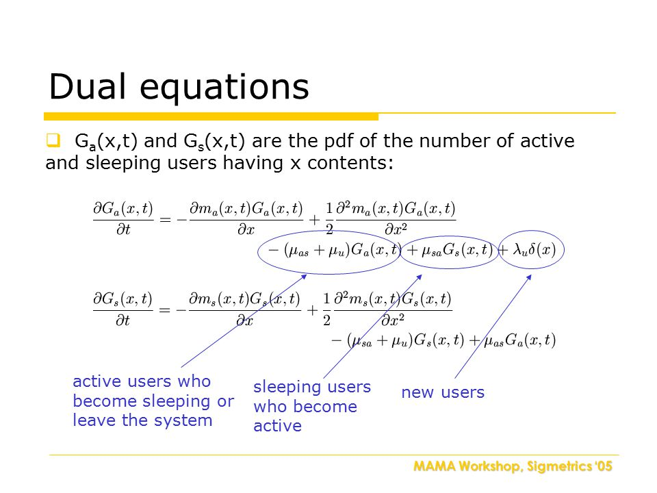 MAMA Workshop, Sigmetrics '05 Dual equations  G a (x,t) and G s (x,t) are the pdf of the number of active and sleeping users having x contents: new u
