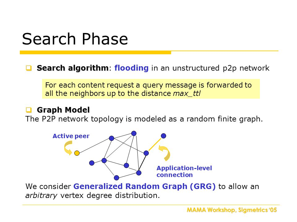 MAMA Workshop, Sigmetrics '05 Search Phase  Search algorithm  Search algorithm: flooding in an unstructured p2p network For each content request a query message is forwarded to all the neighbors up to the distance max_ttl  Graph Model  Graph Model The P2P network topology is modeled as a random finite graph.