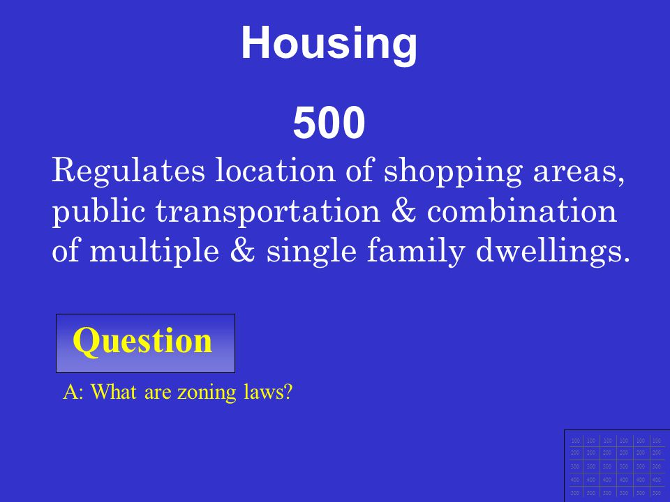 Question 100 200 300 400 500 A: What is $750 - $1000? The maximum housing budget range for a couple earning $3000 each month. Housing 400