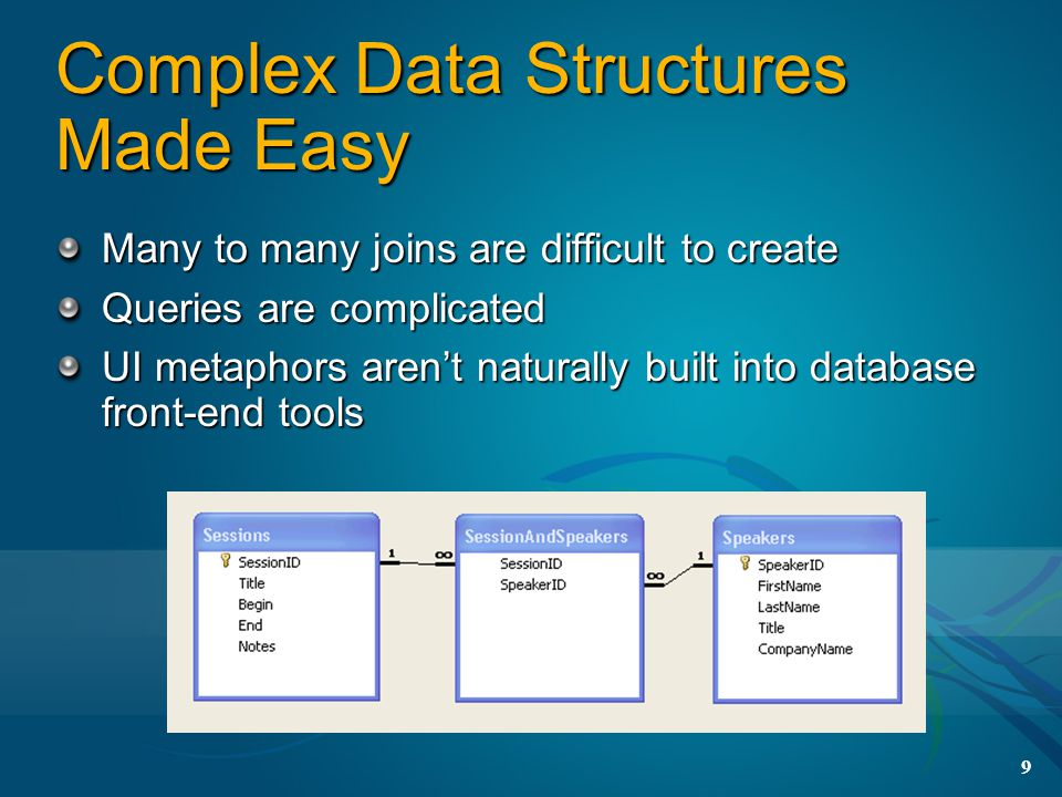 9 Complex Data Structures Made Easy Many to many joins are difficult to create Queries are complicated UI metaphors aren't naturally built into databa