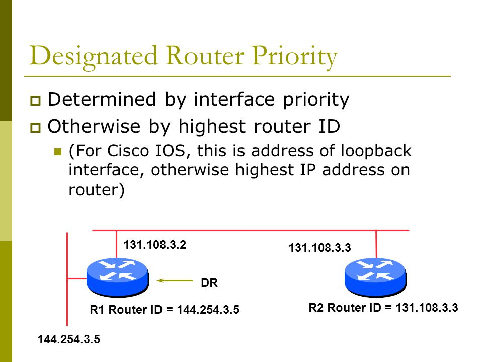 Designated Router Priority  Determined by interface priority  Otherwise by highest router ID (For Cisco IOS, this is address of loopback interface, otherwise highest IP address on router) R2 Router ID = R1 Router ID = DR