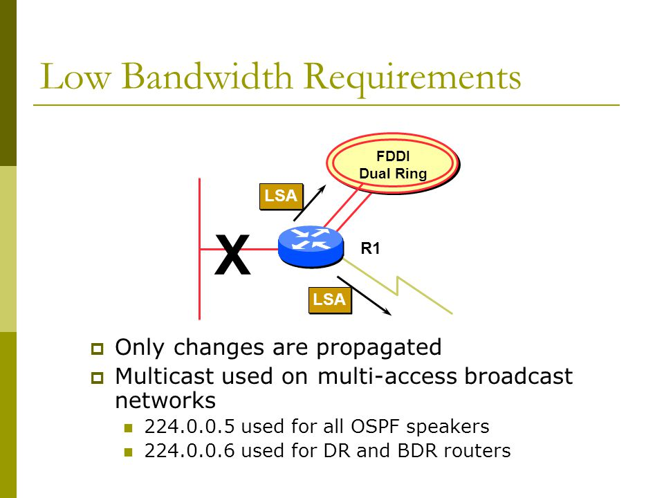 Low Bandwidth Requirements  Only changes are propagated  Multicast used on multi-access broadcast networks used for all OSPF speakers used for DR and BDR routers FDDI Dual Ring R1 LSA X