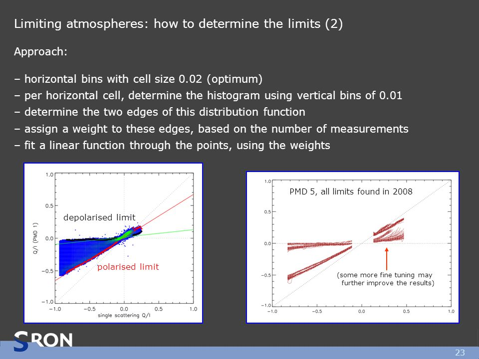 23 Limiting atmospheres: how to determine the limits (2) Approach: – horizontal bins with cell size 0.02 (optimum) – per horizontal cell, determine the histogram using vertical bins of 0.01 – determine the two edges of this distribution function – assign a weight to these edges, based on the number of measurements – fit a linear function through the points, using the weights depolarised limit polarised limit PMD 5, all limits found in 2008 (some more fine tuning may further improve the results)