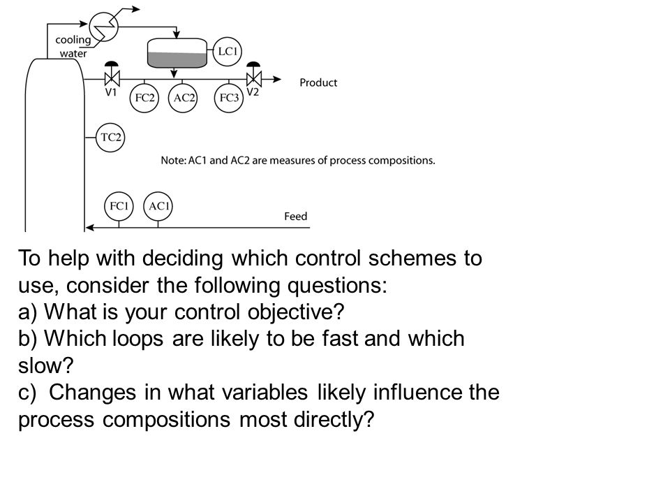 To help with deciding which control schemes to use, consider the following questions: a) What is your control objective.
