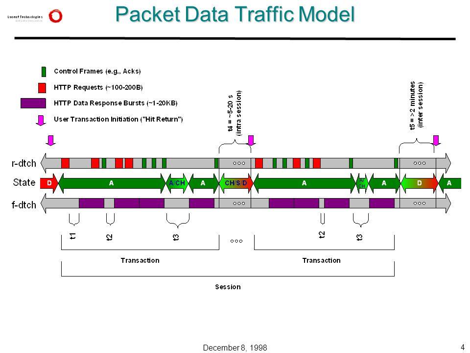 December 8, 1998 4 Packet Data Traffic Model