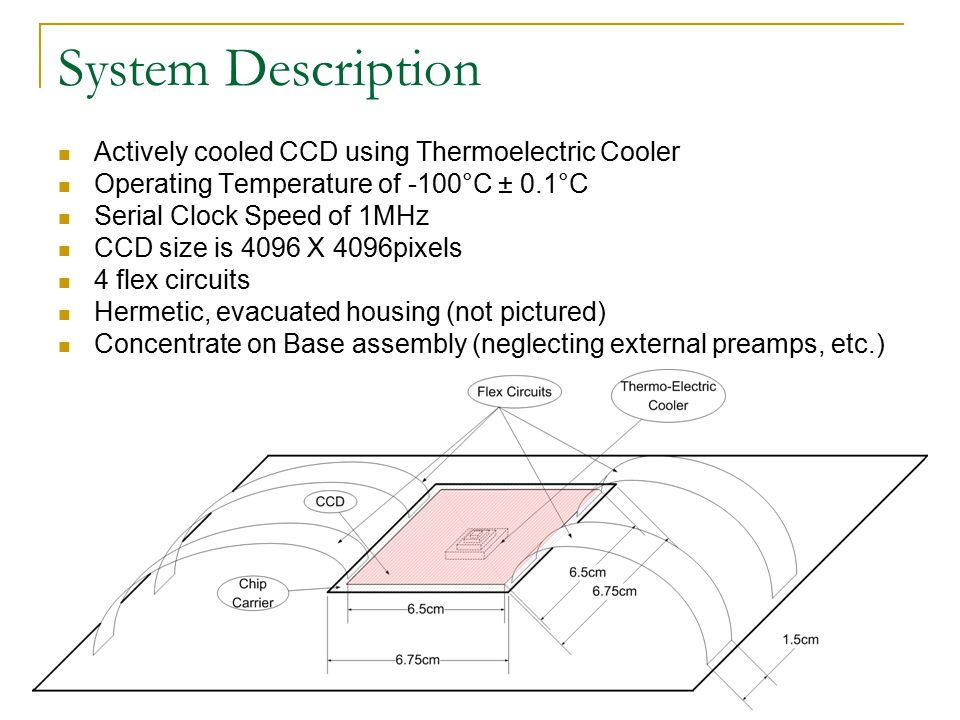 System Description Actively cooled CCD using Thermoelectric Cooler Operating Temperature of -100°C ± 0.1°C Serial Clock Speed of 1MHz CCD size is 4096 X 4096pixels 4 flex circuits Hermetic, evacuated housing (not pictured) Concentrate on Base assembly (neglecting external preamps, etc.)