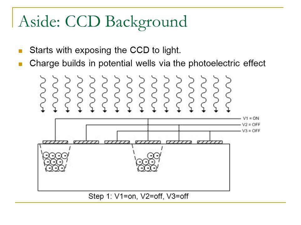 Moving Charge Using Clock Signals Step 2: V1=on, V2=on, V3=offStep 3: V1=off, V2=on, V3=off Step 4: V1=off, V2=on, V3=on Step 5: V1=off, V2=off, V3=on