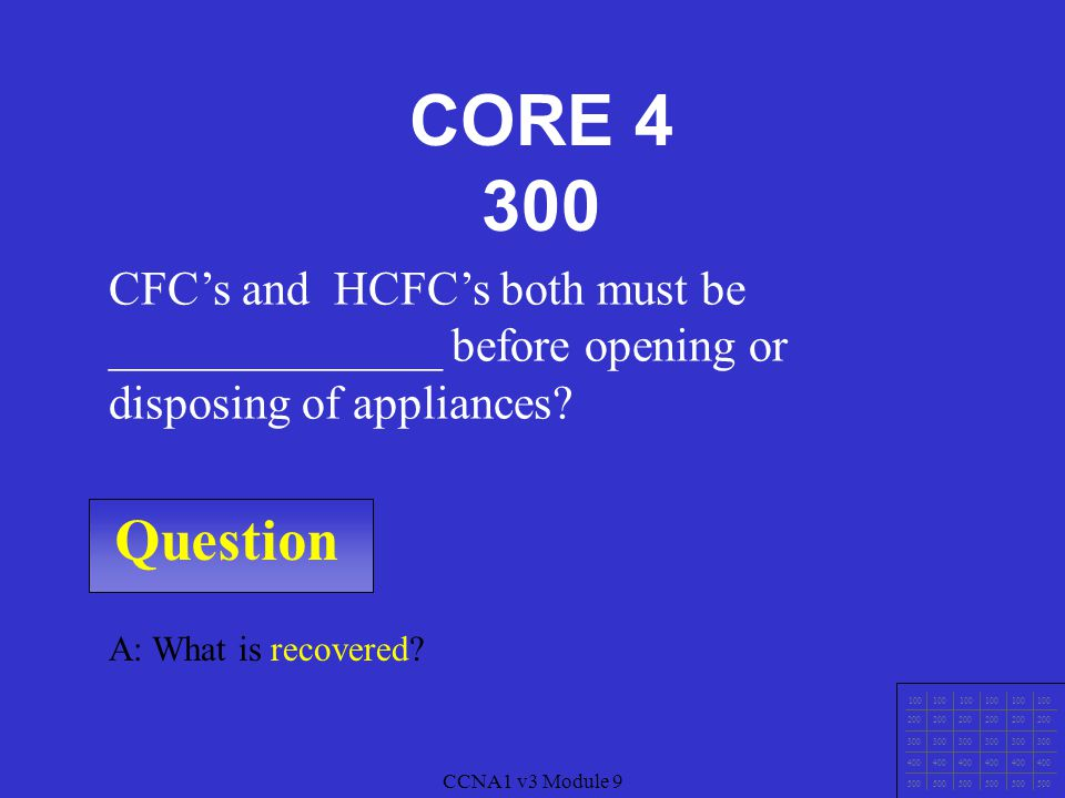 CCNA1 v3 Module 9 Question 100 200 300 400 500 CCNA1 v3 Module 9 A: What is a follow or are stricter.