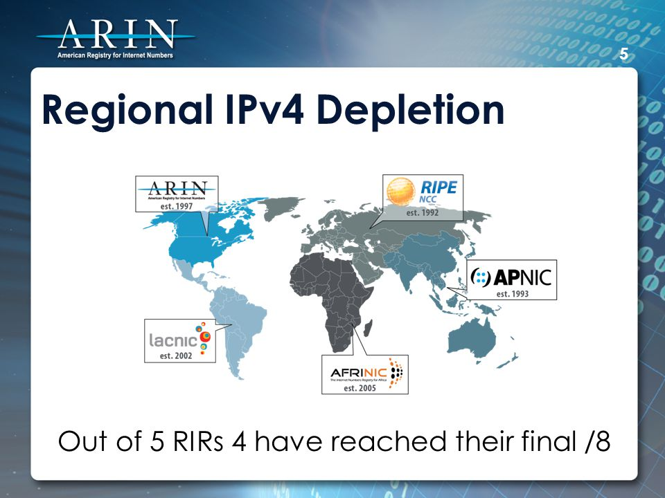 Regional IPv4 Depletion Out of 5 RIRs 4 have reached their final /8 5