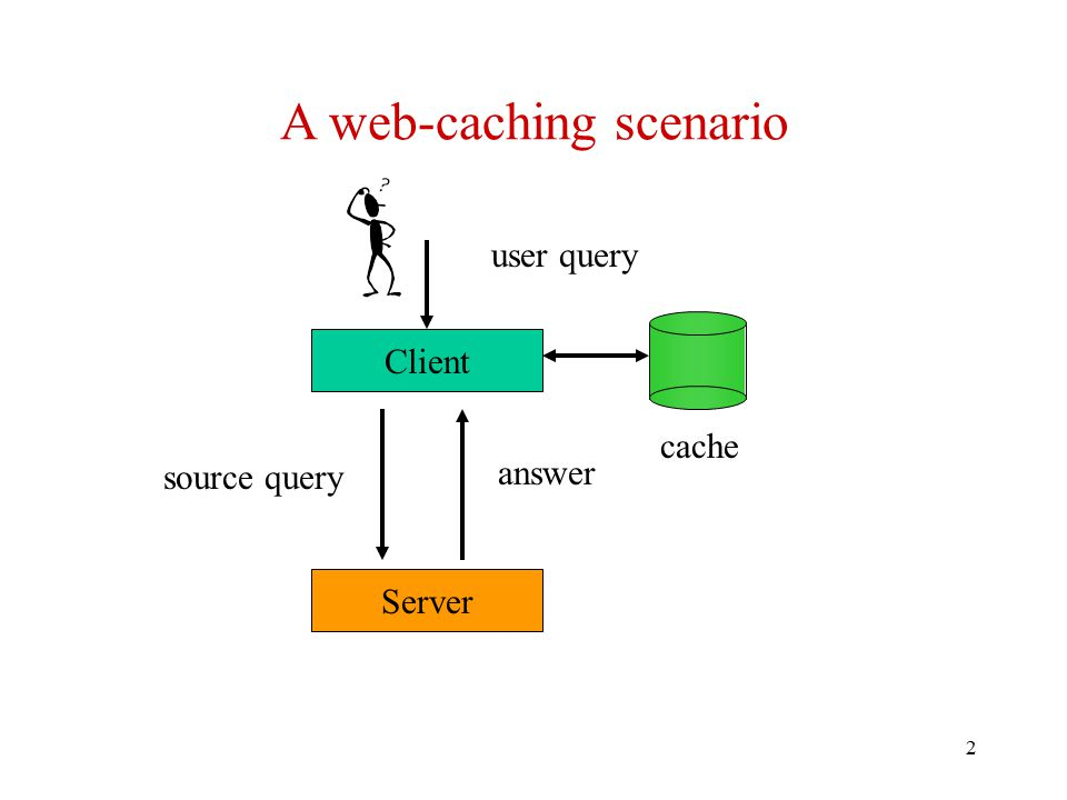 2 source query answer Client cache user query A web-caching scenario Server