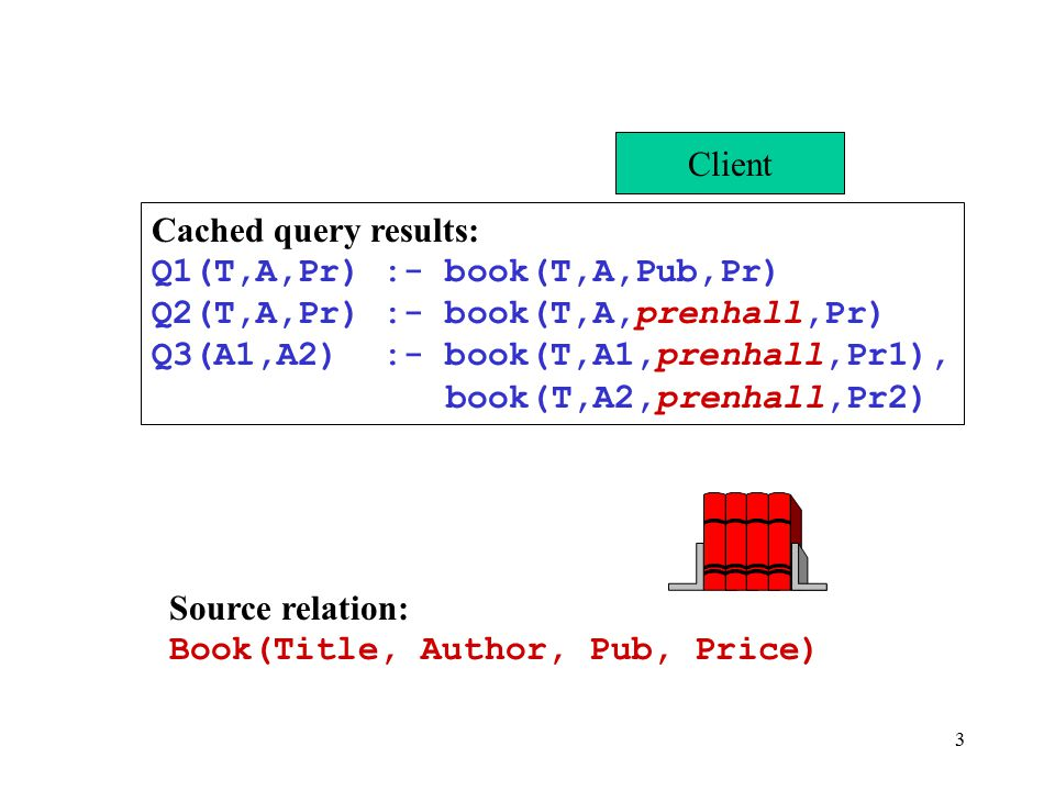 3 Client Source relation: Book(Title, Author, Pub, Price) Cached query results: Q1(T,A,Pr) :- book(T,A,Pub,Pr) Q2(T,A,Pr) :- book(T,A,prenhall,Pr) Q3(A1,A2) :- book(T,A1,prenhall,Pr1), book(T,A2,prenhall,Pr2)