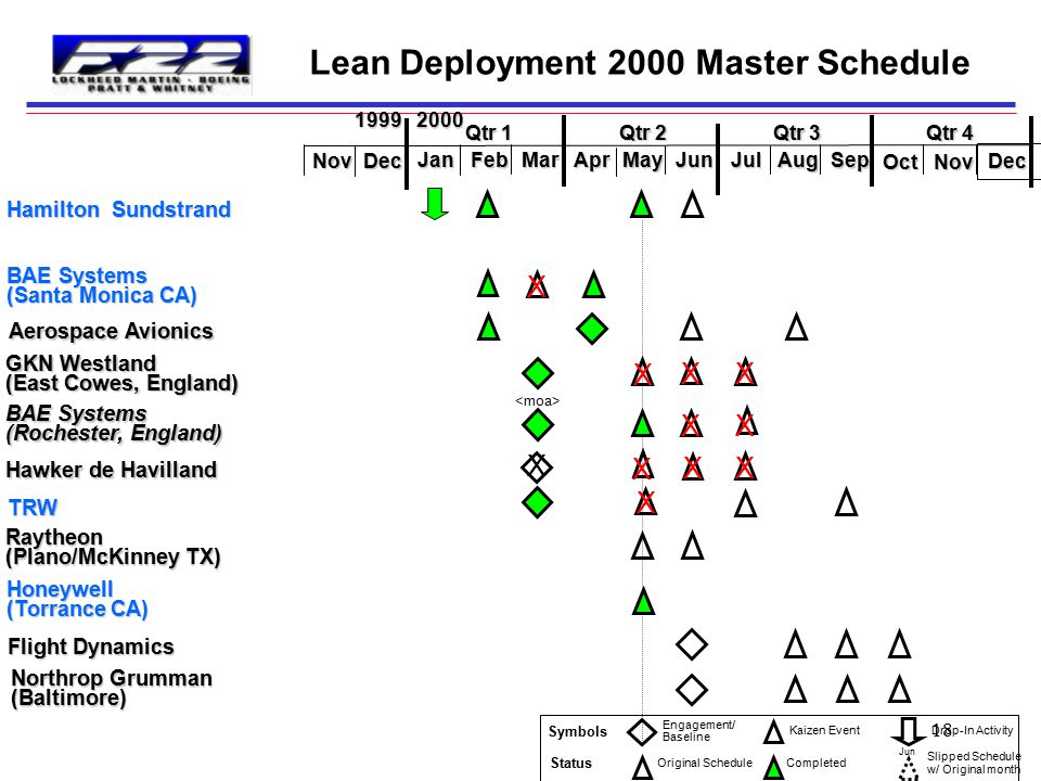 17 One Challenge Ahead Dowty Decoto Primex Aerojet Aircraft Eng Avica Chem-Tronics Circle Seal Eaton Hexcel Honeywell Kaiser LM Aero - Palmdale Litton