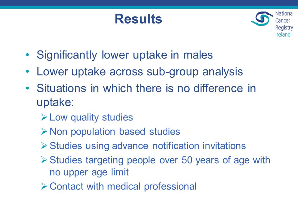 Results Significantly lower uptake in males Lower uptake across sub-group analysis Situations in which there is no difference in uptake:  Low quality studies  Non population based studies  Studies using advance notification invitations  Studies targeting people over 50 years of age with no upper age limit  Contact with medical professional