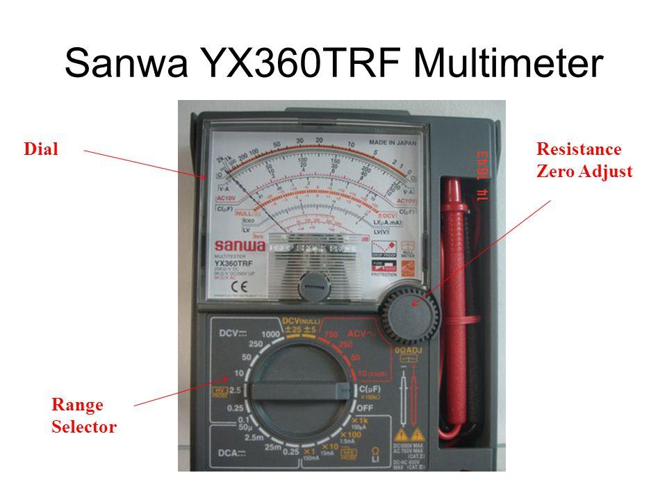 Range Selector DialResistance Zero Adjust