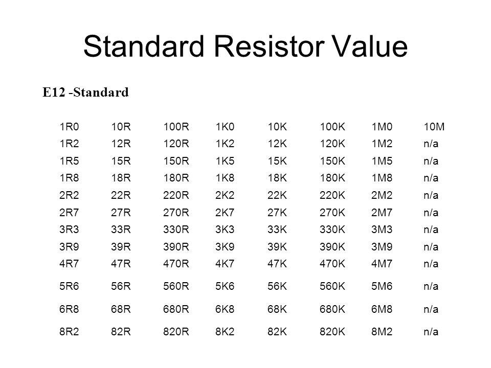 Standard Resistor Value 1R010R100R1K010K100K1M010M 1R212R120R1K212K120K1M2n/a 1R515R150R1K515K150K1M5n/a 1R818R180R1K818K180K1M8n/a 2R222R220R2K222K220K2M2n/a 2R727R270R2K727K270K2M7n/a 3R333R330R3K333K330K3M3n/a 3R939R390R3K939K390K3M9n/a 4R747R470R4K747K470K4M7n/a 5R656R560R5K656K560K5M6n/a 6R868R680R6K868K680K6M8n/a 8R282R820R8K282K820K8M2n/a E12 -Standard