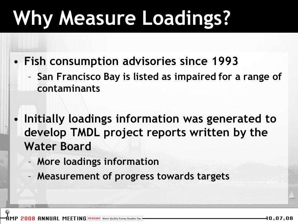 Why Measure Loadings.