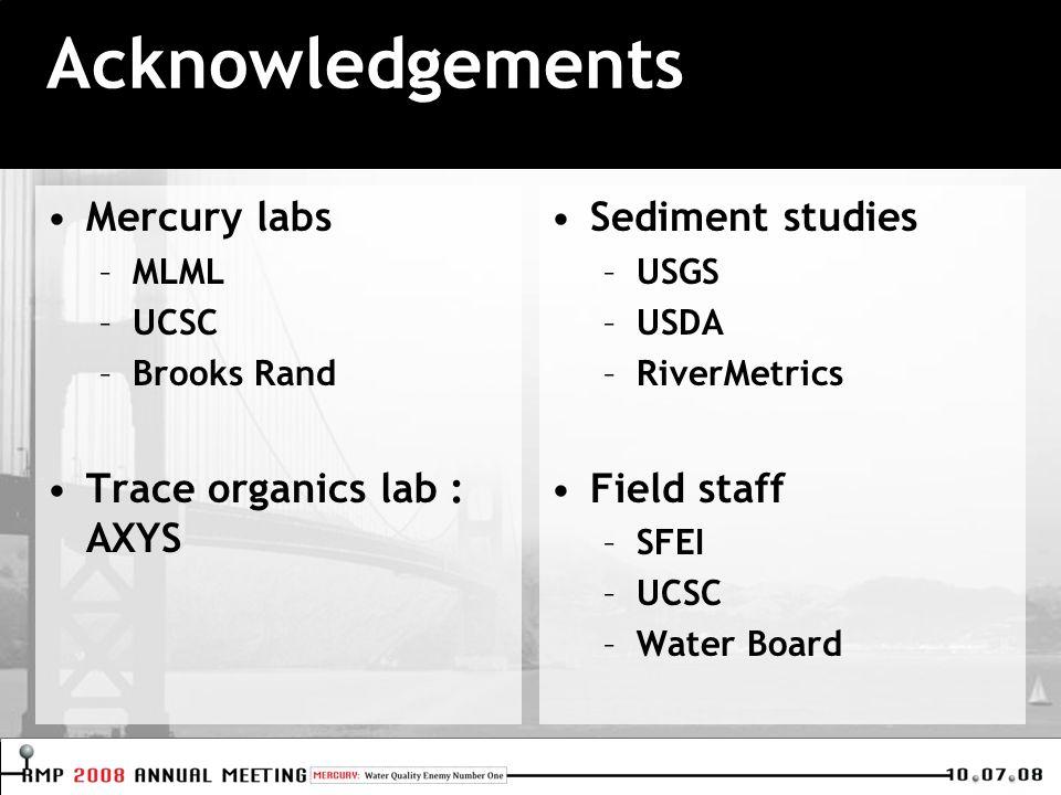 Acknowledgements Mercury labs –MLML –UCSC –Brooks Rand Trace organics lab : AXYS Sediment studies –USGS –USDA –RiverMetrics Field staff –SFEI –UCSC –Water Board