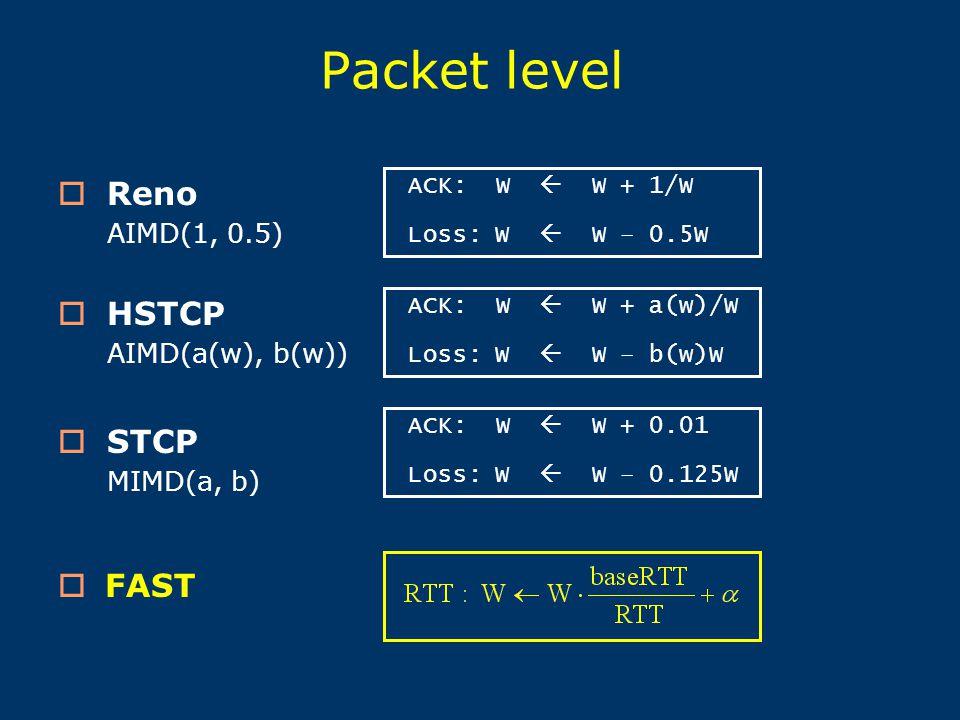 Packet level ACK: W  W + 1/W Loss: W  W – 0.5W  Reno AIMD(1, 0.5) ACK: W  W + a(w)/W Loss: W  W – b(w)W  HSTCP AIMD(a(w), b(w)) ACK: W  W + 0.0