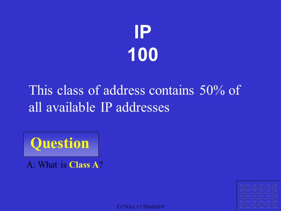CCNA1 v3 Module 9 Question 100 200 300 400 500 CCNA1 v3 Module 9 A: What is a Class D IP address.