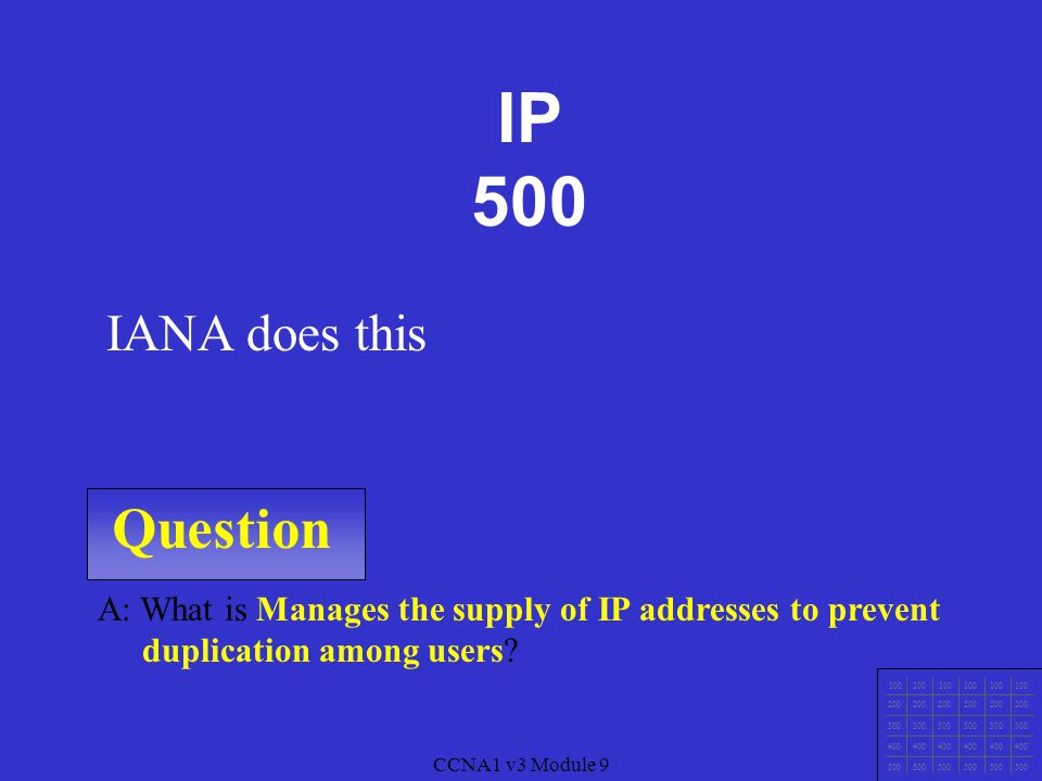 CCNA1 v3 Module 9 Question 100 200 300 400 500 CCNA1 v3 Module 9 A: What is Subnetting.
