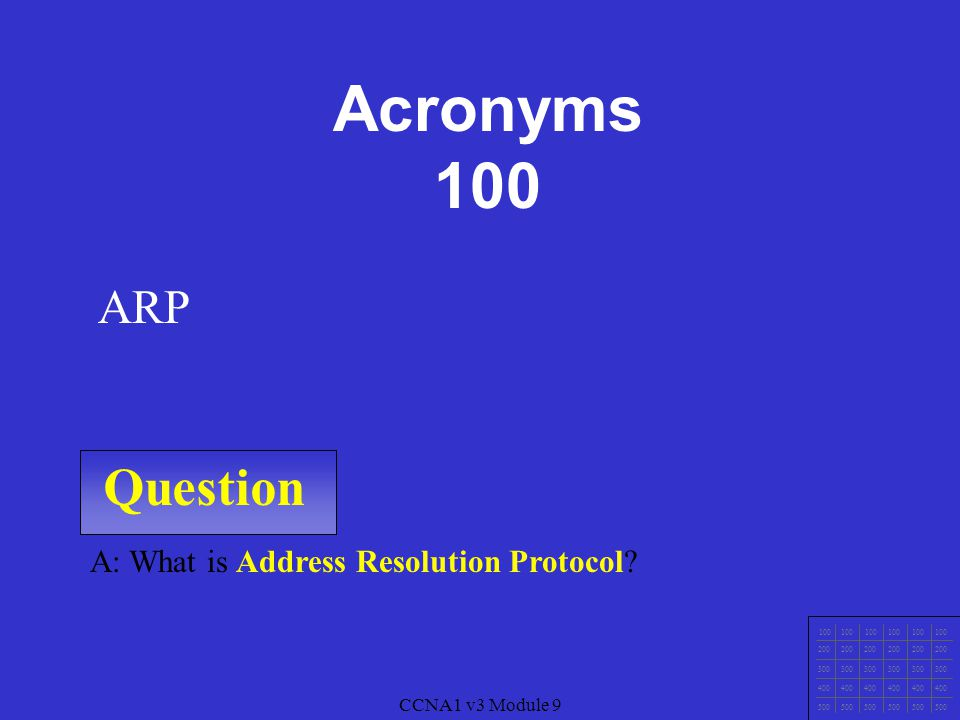 CCNA1 v3 Module 9 100 Acronyms Applications TCP/IP & OSI & OSI Class Class IP Obtaining An Address An Address 100 200 300 400 500 200 300 400 500 100 200 300 400 500 200 300 400 500 ► ► ► F i n a l J e o p a r d y ◄ ◄ ◄