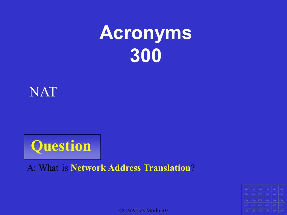 CCNA1 v3 Module 9 Question 100 200 300 400 500 A: What is Network Address Translation.