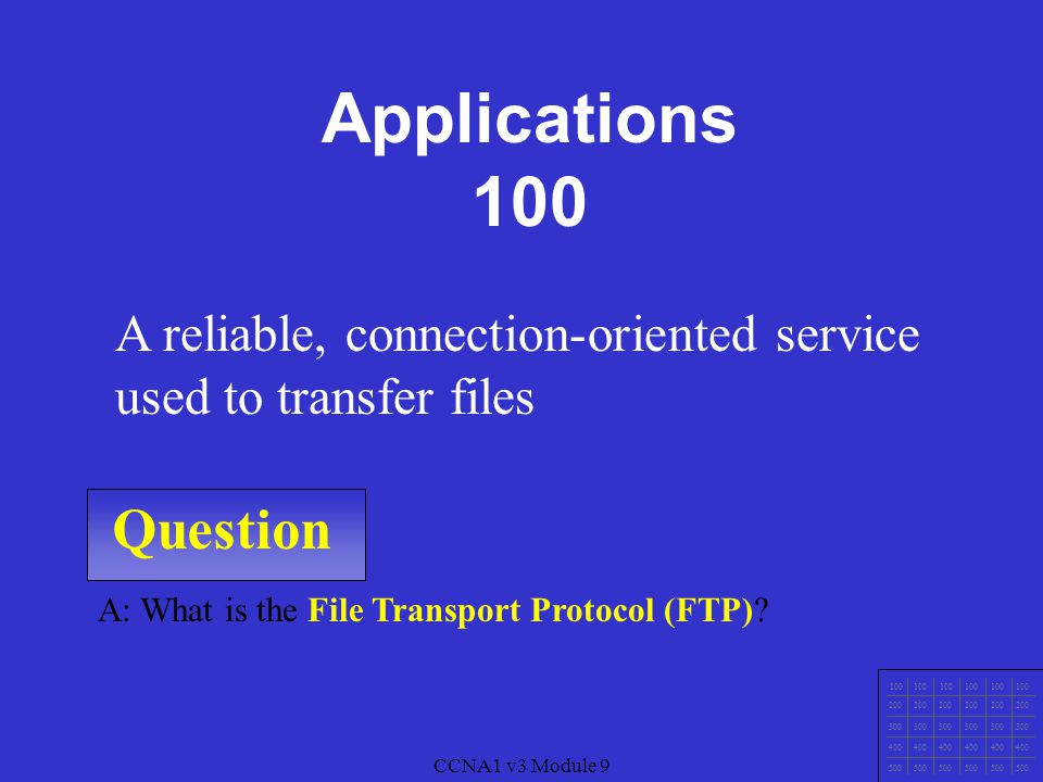 CCNA1 v3 Module 9 Question 100 200 300 400 500 CCNA1 v3 Module 9 A: What is Dynamic Host Control Protocol.