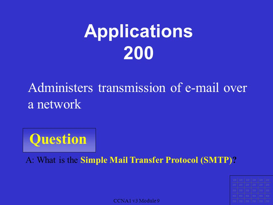 CCNA1 v3 Module 9 Question 100 200 300 400 500 CCNA1 v3 Module 9 A: What is the Simple Mail Transfer Protocol (SMTP).